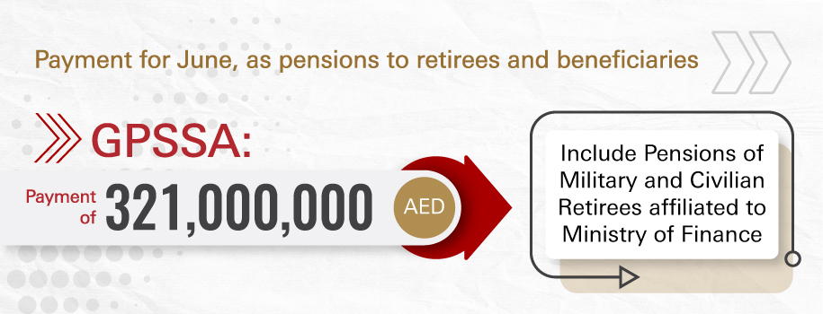 GPSSA: Payment of AED 321 million for June, as pensions to retirees and eligible beneficiaries