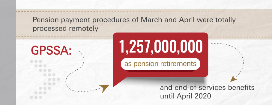 GPSSA: AED 1,257,000,000 as pension retirements and end-of-services benefits until April 2020